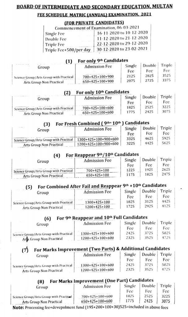 BISE Multan Fee Schedule 2021