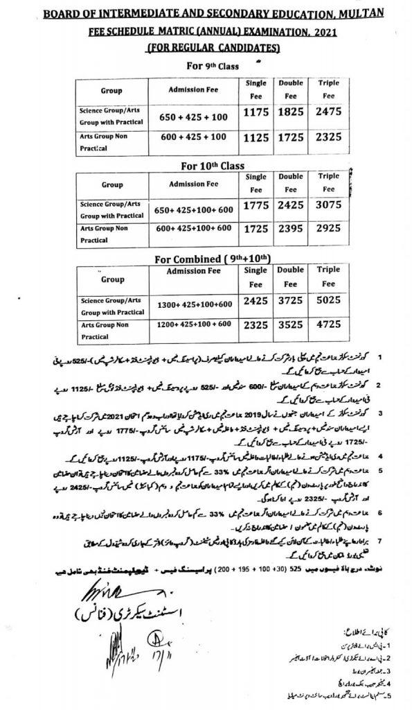BISE Multan Fee Schedule 2021 - Page2