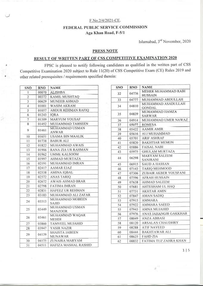 CSS Exams Successful Candidates List November 2020 - Page-1