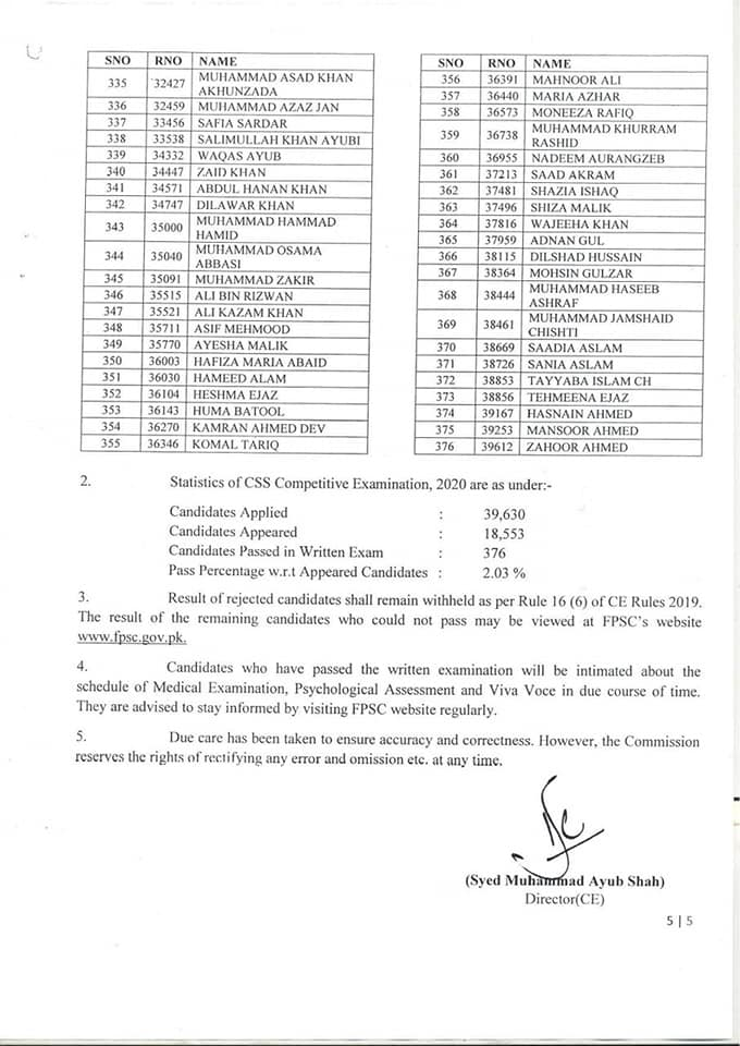 CSS Exams Successful Candidates List November 2020 - Page-4