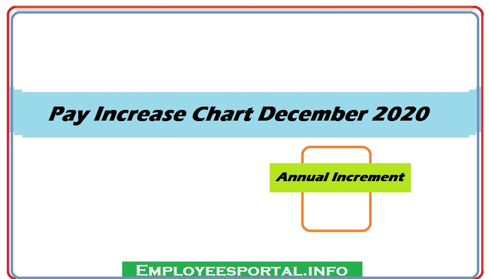 Pay Increase Chart December 2020 Annual Increment