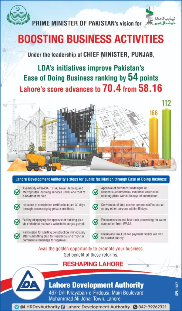 How Can Ease of Doing Business Rank Through LDA