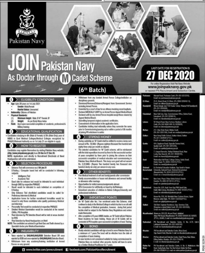 Join Pak Navy As a MBBS Doctor 2021
