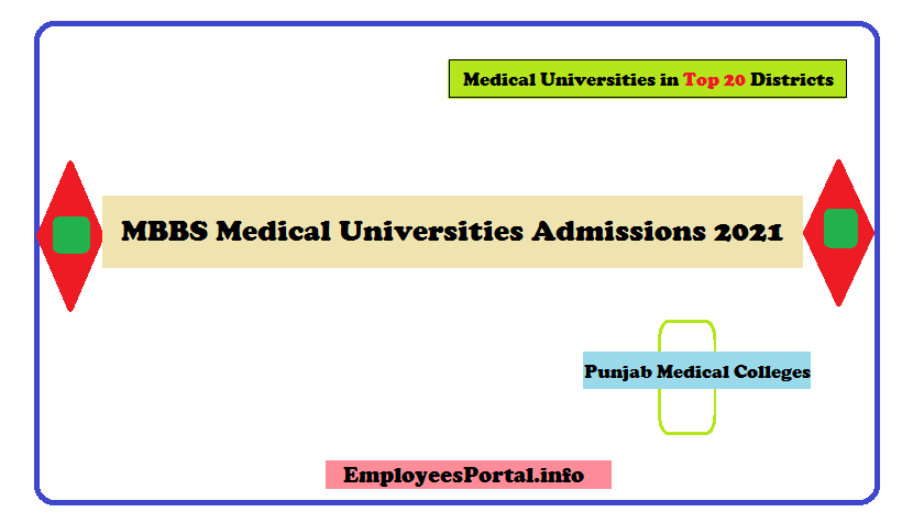 MBBS Medical Universities in Punjab Admissions 2021