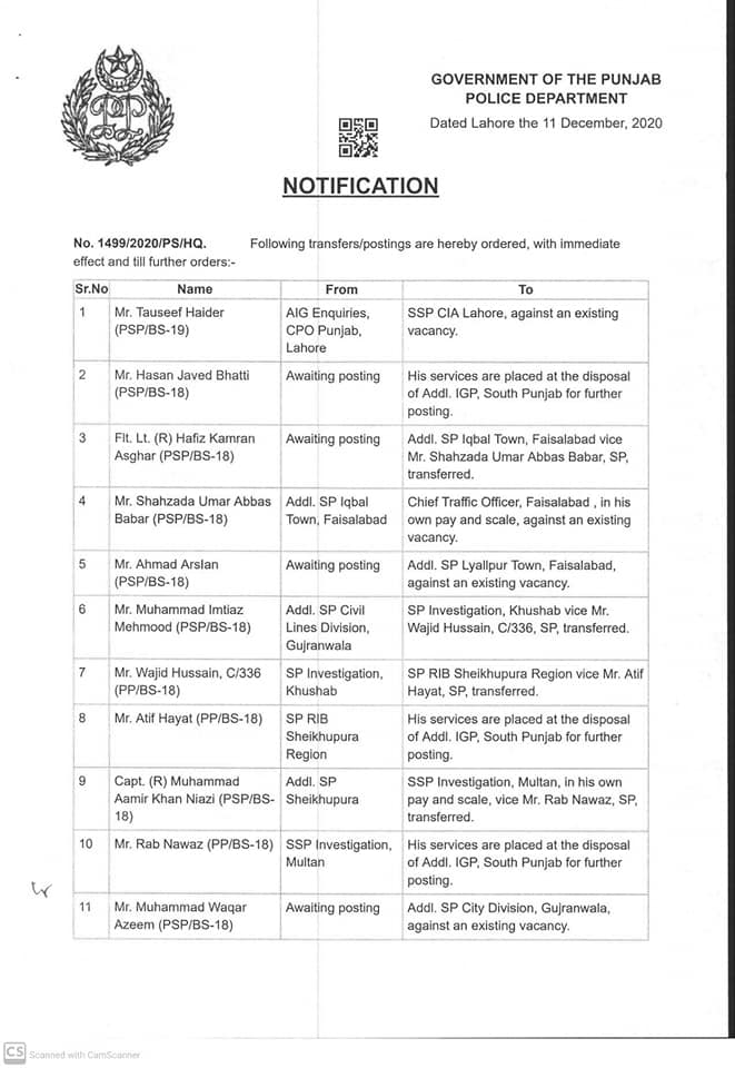 Notification of TransfersPosting Police Officers Punjab 2020 -Page1