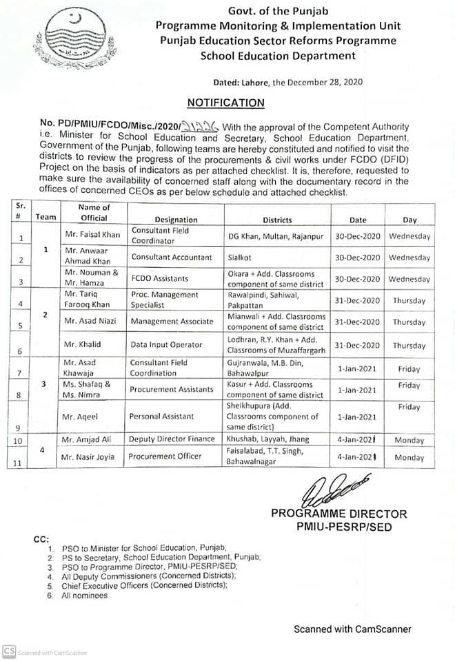 PESRP SED Constitutes Teams To Check Indicators in Punjab Schools 2021