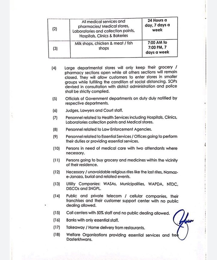 Smart Lockdown in 33 Areas of Lahore-2
