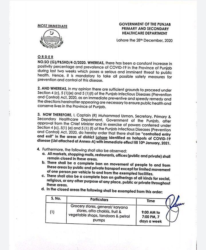 Smart Lockdown in 33 Areas of Lahore