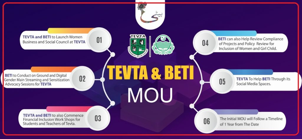 TEVTA and BETI Launches Women Council For Women Empowerment