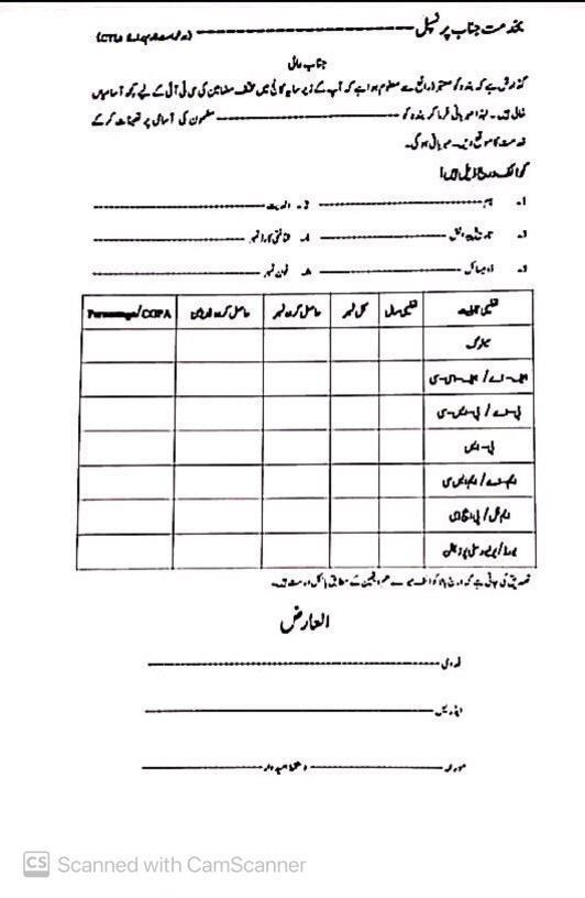 CTI Jobs Application Form
