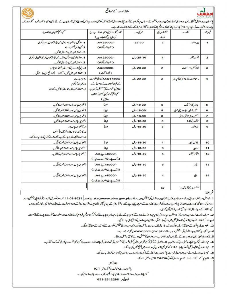 Ehsaas Program 2021 Jobs