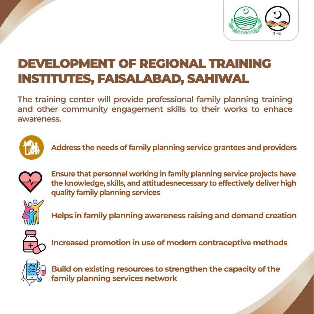 Family Planning Training in Faisalabad, Sahiwal 2021
