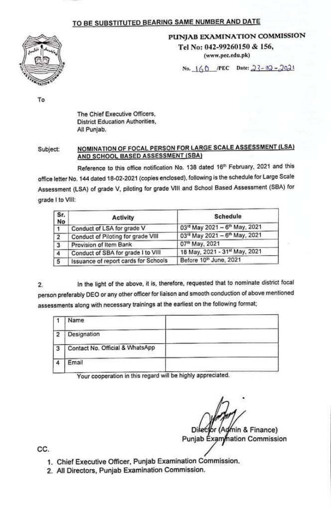 PEC Nomination of Focal Person For LSA and SBA Exams 2021