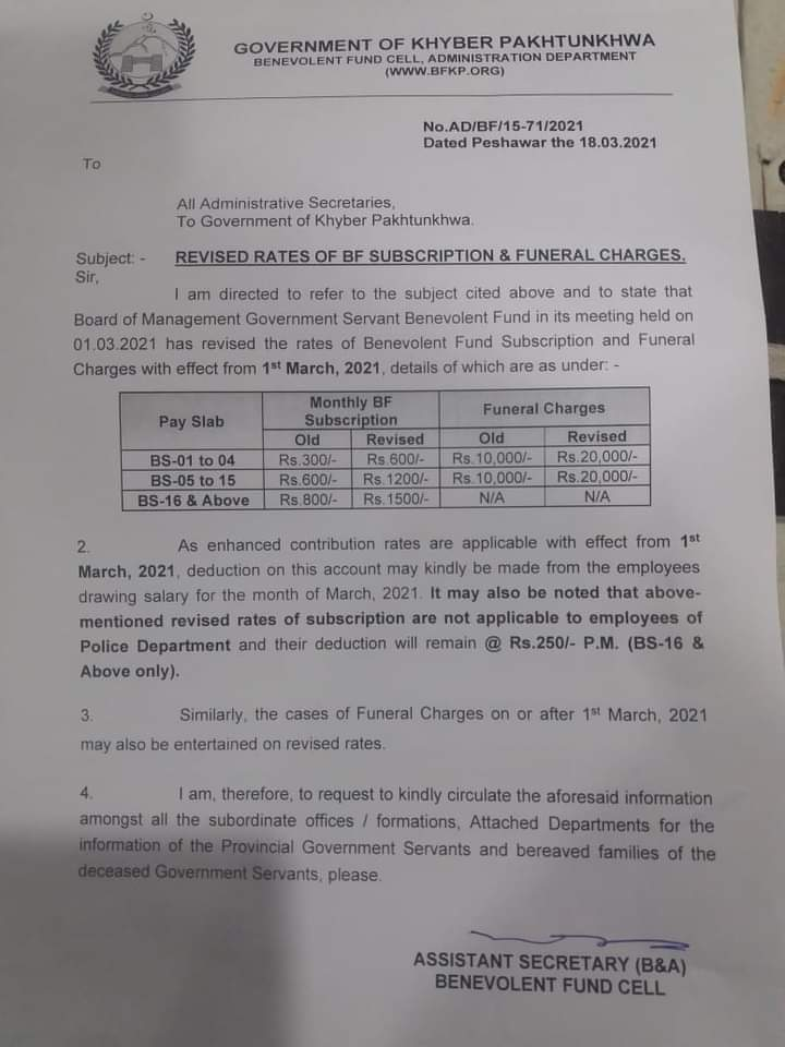 Notification of Revised Rates of Benevolent and Funeral Charges 2021 KPK