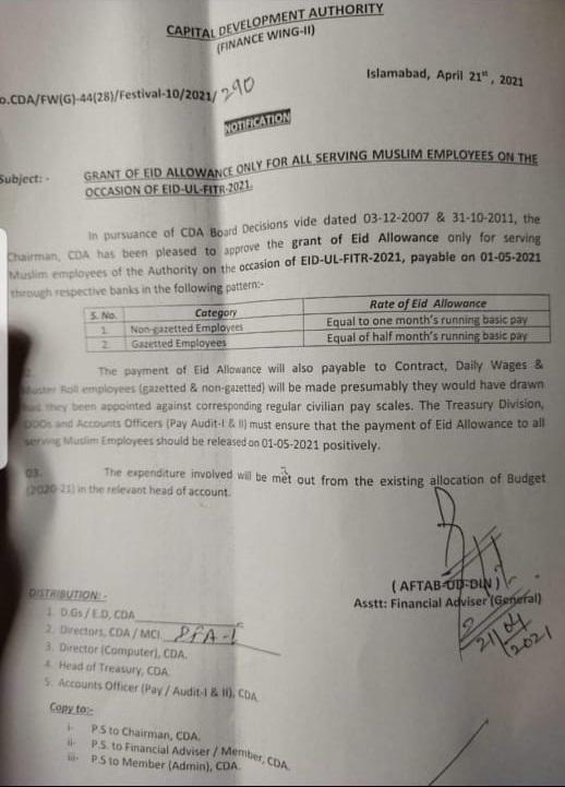 Eid Bonus For CDA Employees 2021