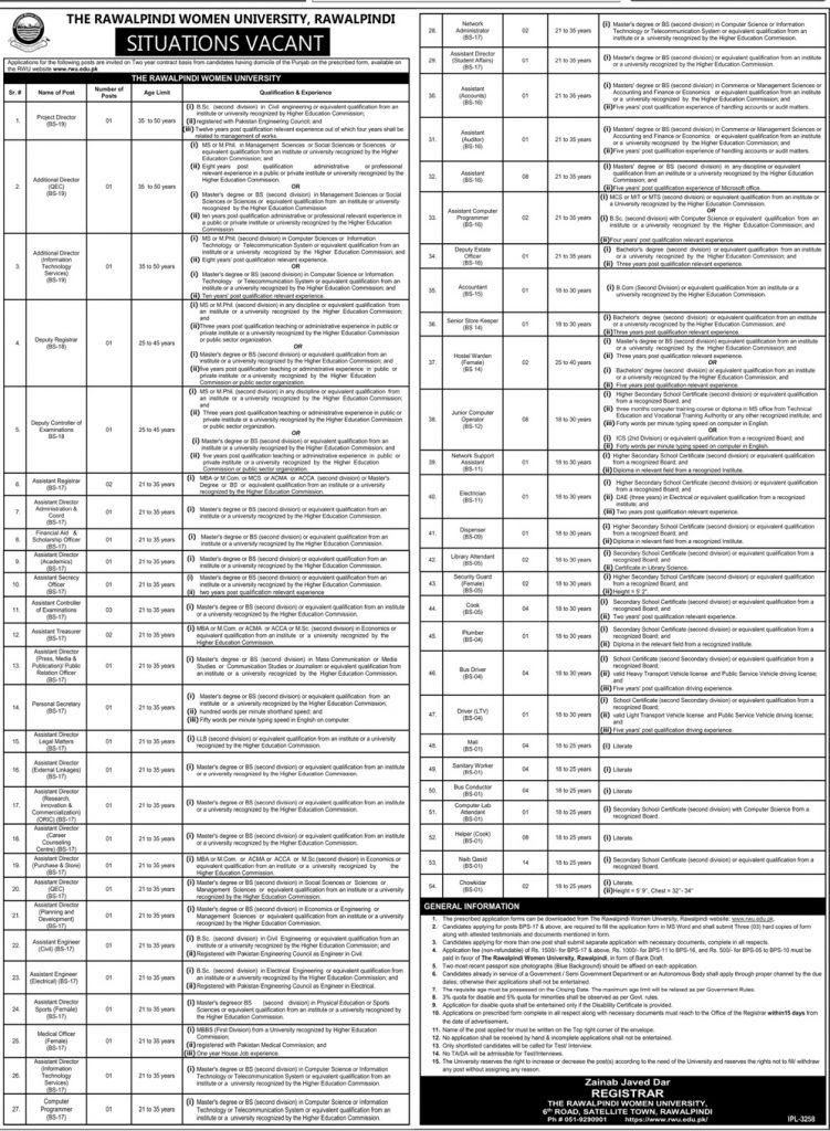 RWU Rawalpindi Women University Jobs 2021 Advertisement