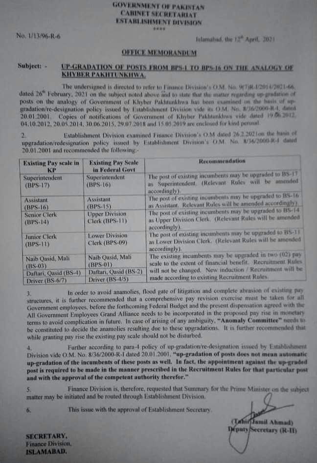 Upgradation of Clerical Staff Why Not All Federal Employees 2021