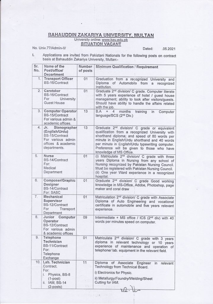 Bahauddin Zakariya University (BZU) Multan Jobs 2021