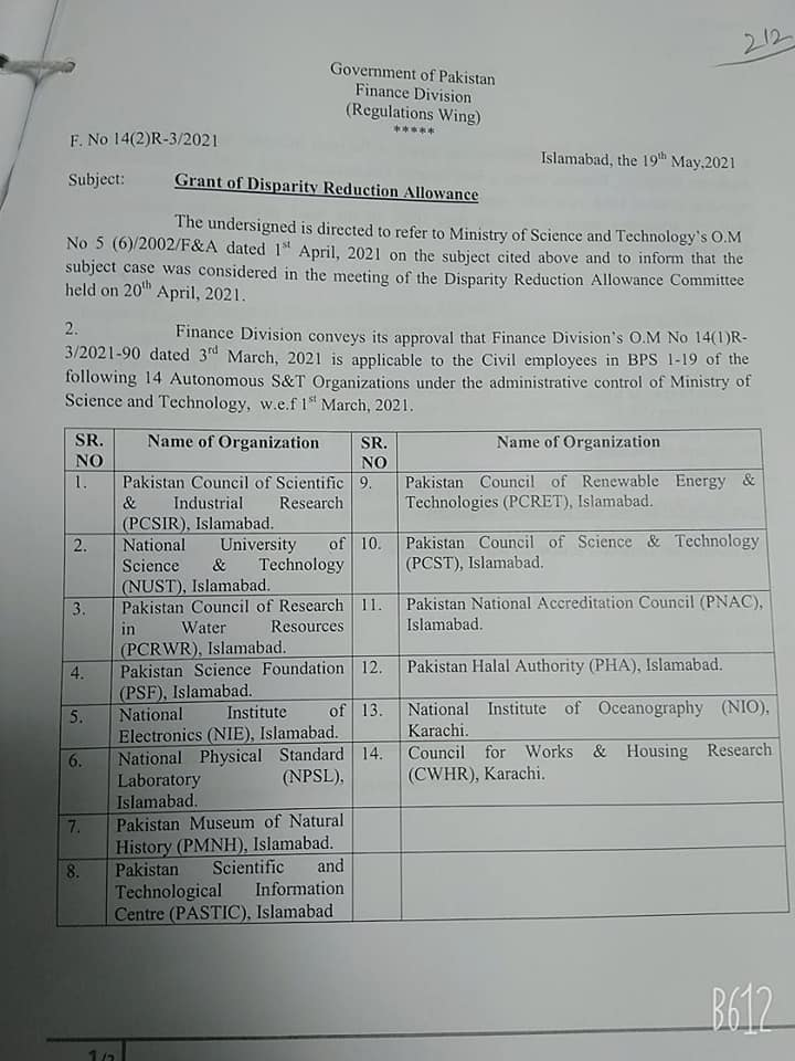Disparity Reduction Allowance To Civil Employees BPS-01 To BPS-19 Notification 2021
