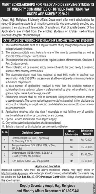 Merit Scholarships For Minorities in KPK Under ADP Scheme 2021