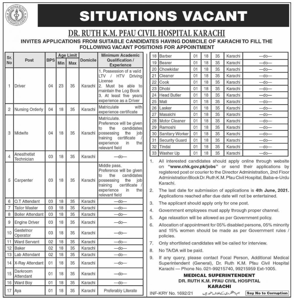 Sindh Announces 2000+ Jobs For Class-IV (BPS-01 to BPS-04) 20 Ads 2021-Page-1