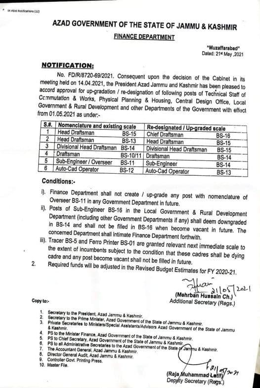 Technical Staff Scale Upgradation Notification 2021