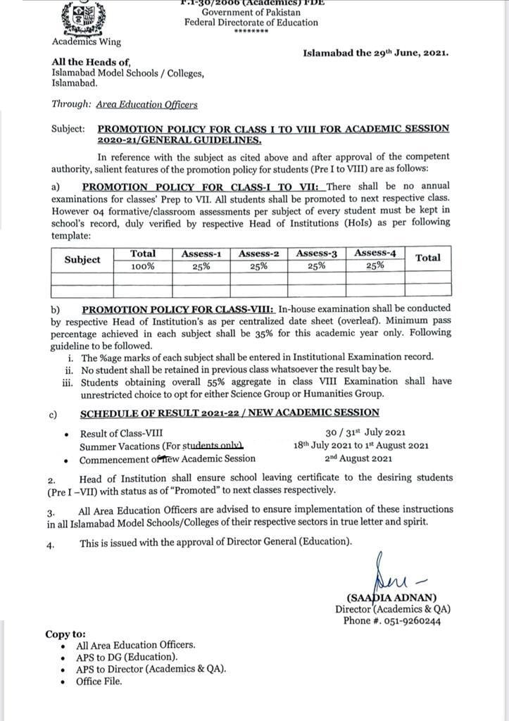Federal Promotion Policy For Class-1 To Class-8th 2021