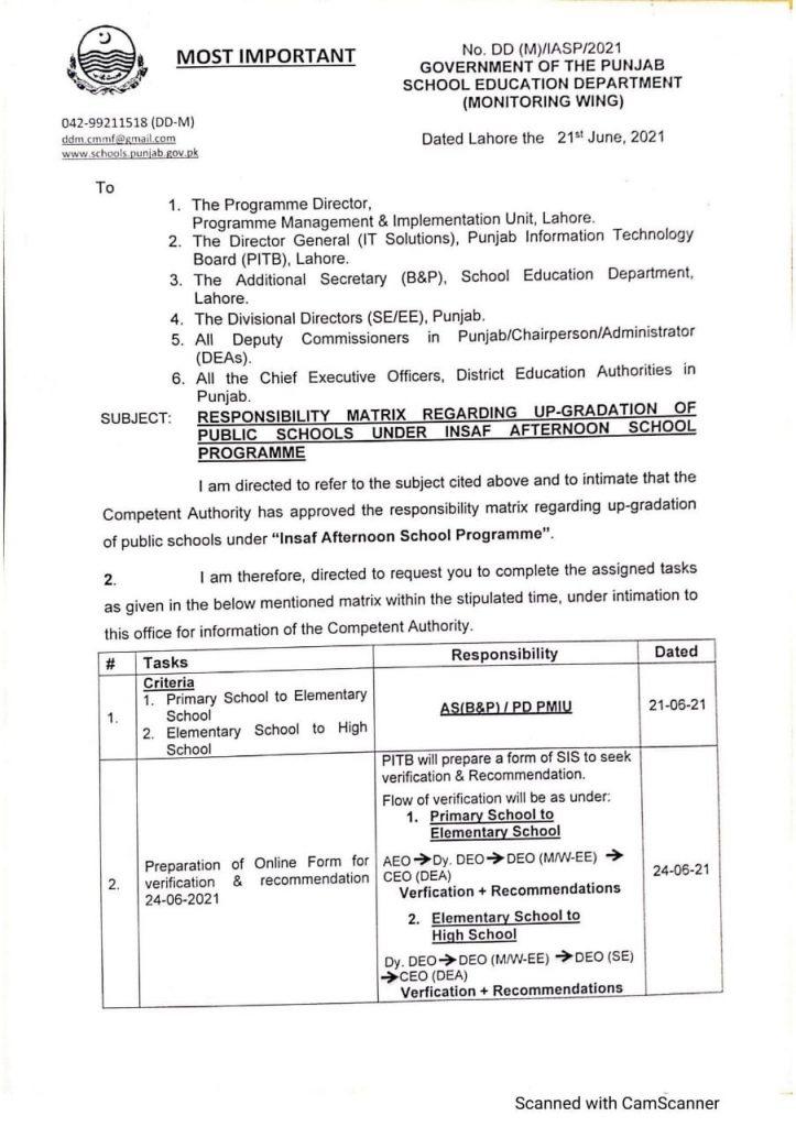 Upgradation of Public Schools Under Insaf Afternoon School Programme 2021