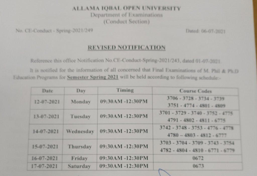 Revised: MPhil,PhD final exam Spring 2021