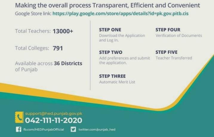 HED e-Transfer For Colleges 2021 Open Now