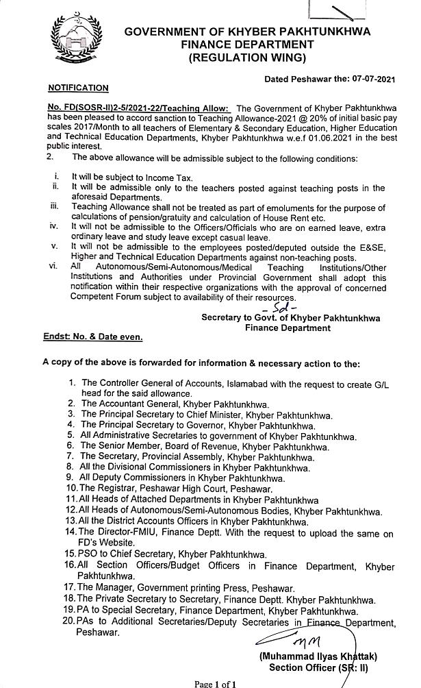 Notification of Teaching Allowance KPK 2021
