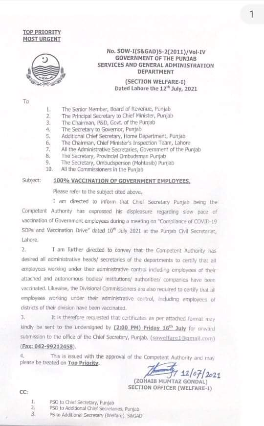 Vaccination of Government Employees in Punjab Final Deadline 2021
