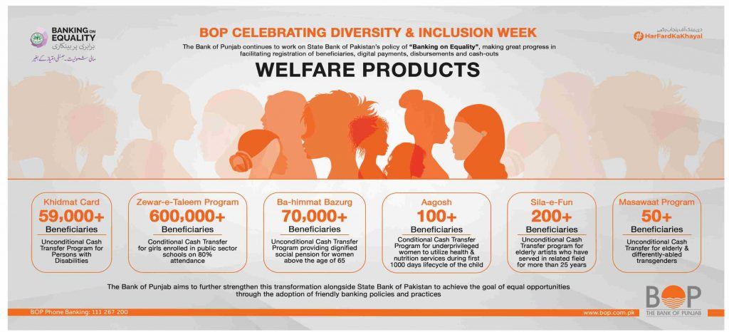 BOP Celebrating Diversity & Inclusion Week 2021