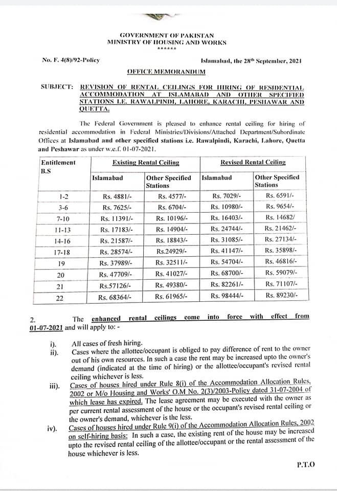 Latest Notification of Rental Ceiling Increase 2021ls