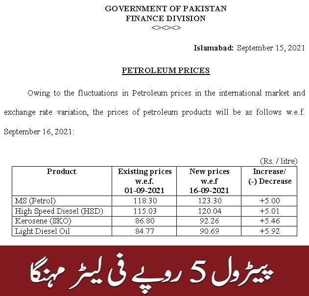 PSO Petrol Price in Pakistan Today
