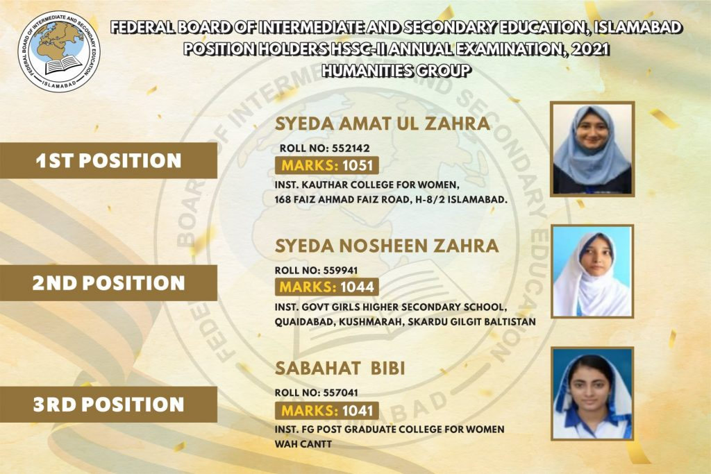 Position Holders HSSC Annual Examination 2021(Humanities Group)
