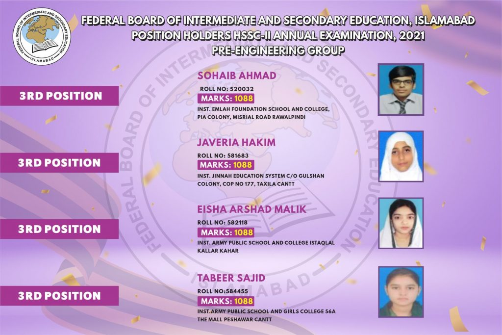 Position Holders HSSC Annual Examination 2021 (Pre-Engineering Group)