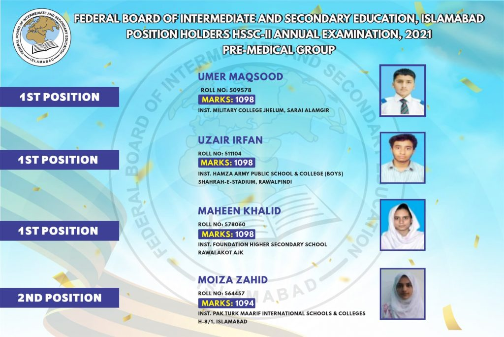Position Holders HSSC Annual Examination 2021 (Pre-Medical Group)