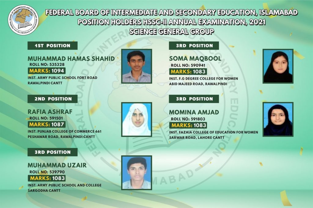 Position Holders HSSC Annual Examination 2021 (Science General Group)