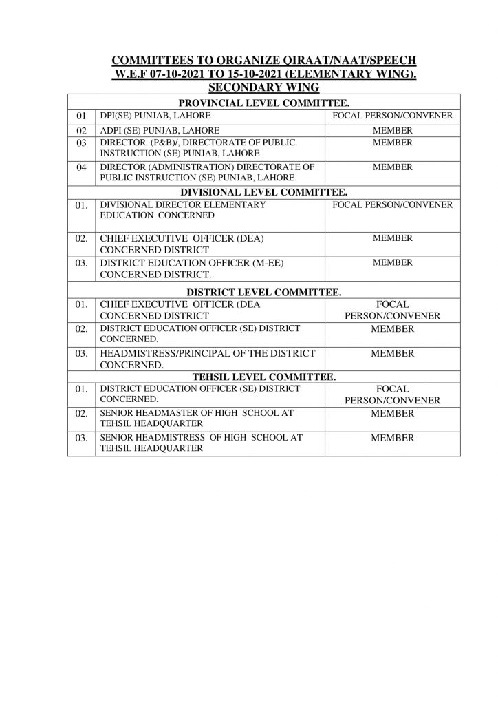 Duties and Responsibilities of Committees-2